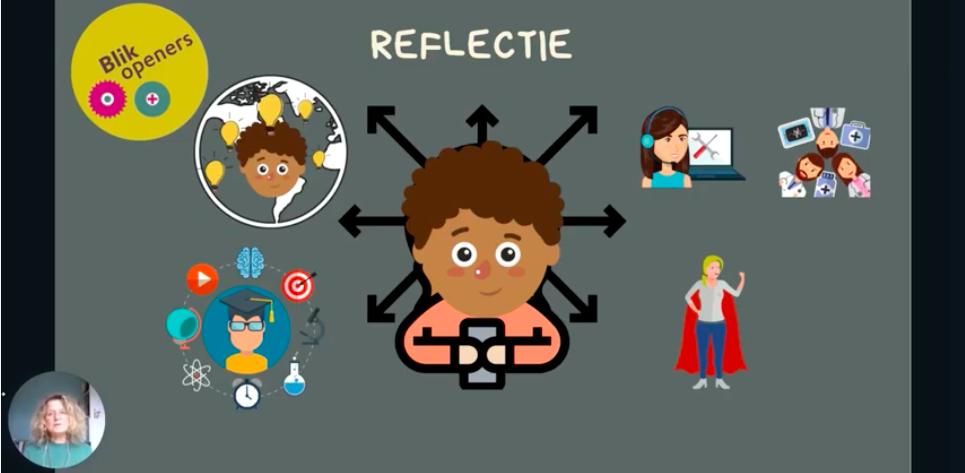 Reflectie door leerlingen binnen Blikopeners; verslag en filmpjes kennissessie 19 nov. 2020